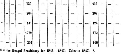 [subsumed][ocr errors][subsumed][subsumed][ocr errors][merged small][ocr errors][subsumed][subsumed][ocr errors][merged small][subsumed]