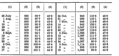 [merged small][merged small][merged small][merged small][merged small][merged small][merged small][merged small][merged small][merged small][merged small][merged small][merged small][merged small][merged small][merged small][ocr errors]