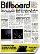 12 чер. 1971