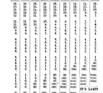 [merged small][ocr errors][ocr errors][ocr errors][ocr errors][merged small][ocr errors][ocr errors][ocr errors][ocr errors][ocr errors][merged small][ocr errors][ocr errors][ocr errors][ocr errors][ocr errors][ocr errors][ocr errors][ocr errors][ocr errors][ocr errors][merged small][merged small][ocr errors][ocr errors][ocr errors][merged small][ocr errors][ocr errors][ocr errors][merged small][ocr errors][ocr errors][ocr errors][ocr errors][ocr errors]