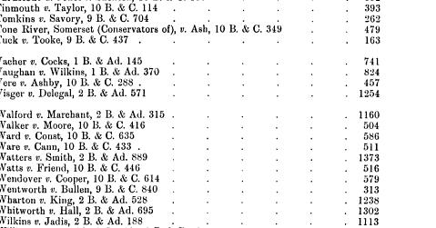 [merged small][ocr errors][merged small][ocr errors][merged small][ocr errors][ocr errors][merged small][merged small][ocr errors][ocr errors][ocr errors][ocr errors][merged small][ocr errors][ocr errors][merged small][merged small][merged small][ocr errors][ocr errors][merged small][ocr errors][merged small][ocr errors][ocr errors][ocr errors][merged small][merged small][merged small][ocr errors][ocr errors][ocr errors][ocr errors]