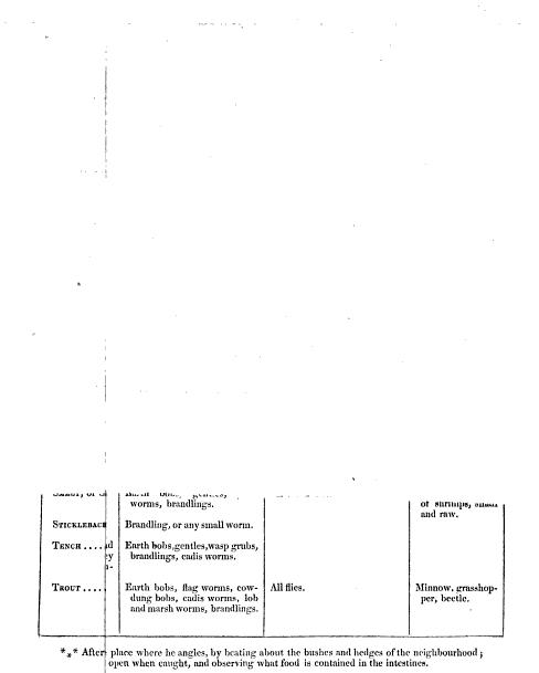 [merged small][ocr errors][ocr errors][merged small][ocr errors][merged small][ocr errors][merged small][ocr errors][merged small][merged small][merged small][merged small][merged small][merged small][merged small][merged small][merged small][merged small]