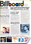13 сер. 1966