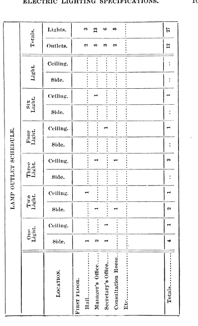 [ocr errors][table]
