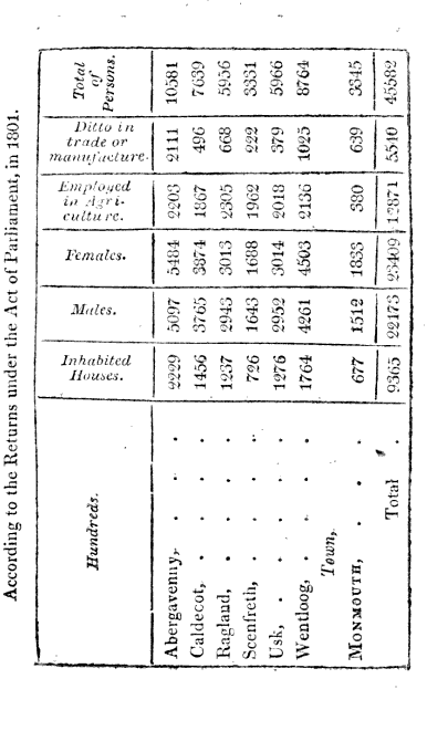 [table][ocr errors][ocr errors][ocr errors][ocr errors]