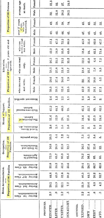 [ocr errors][merged small][ocr errors][ocr errors][ocr errors][subsumed][ocr errors][ocr errors]