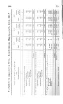 Сторінка 264