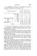 Сторінка 167