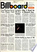 20 чер. 1970