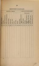 Сторінка 97