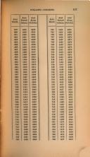 Сторінка 127