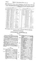 Сторінка 361